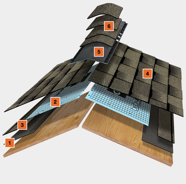 GAF roofing systems photo example
